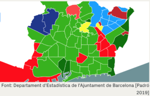 Barcelona's Foreign Population